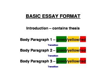 History on expository essay
